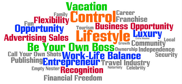 Lifestyle, Opportunity, Vacation, Franchise, Control, Luxury, Business Opportunity, Growth, Ownership, Notoriety