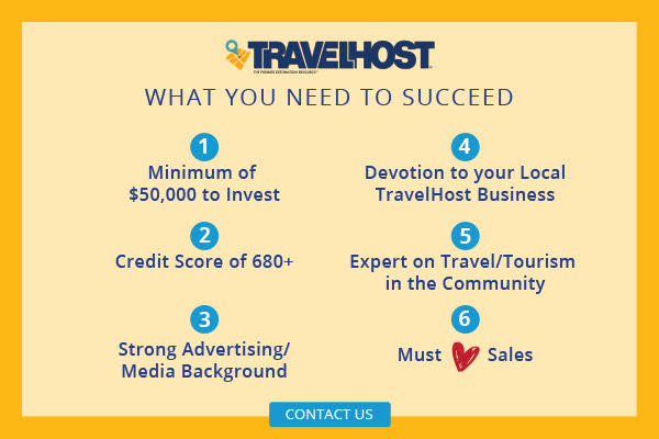 travelhost-business-owner
